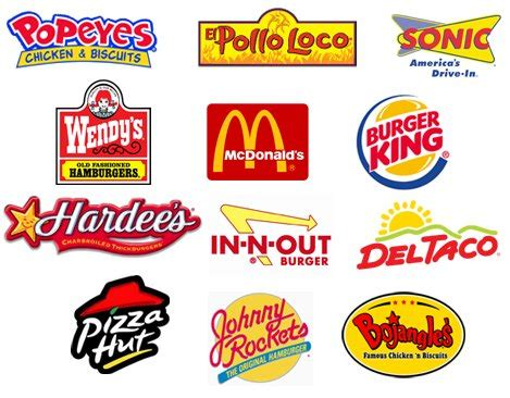 How to write an essay about fast food list